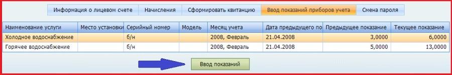 Ввод показаний счетчиков ЖКУ через личный кабинет ТРИЦ